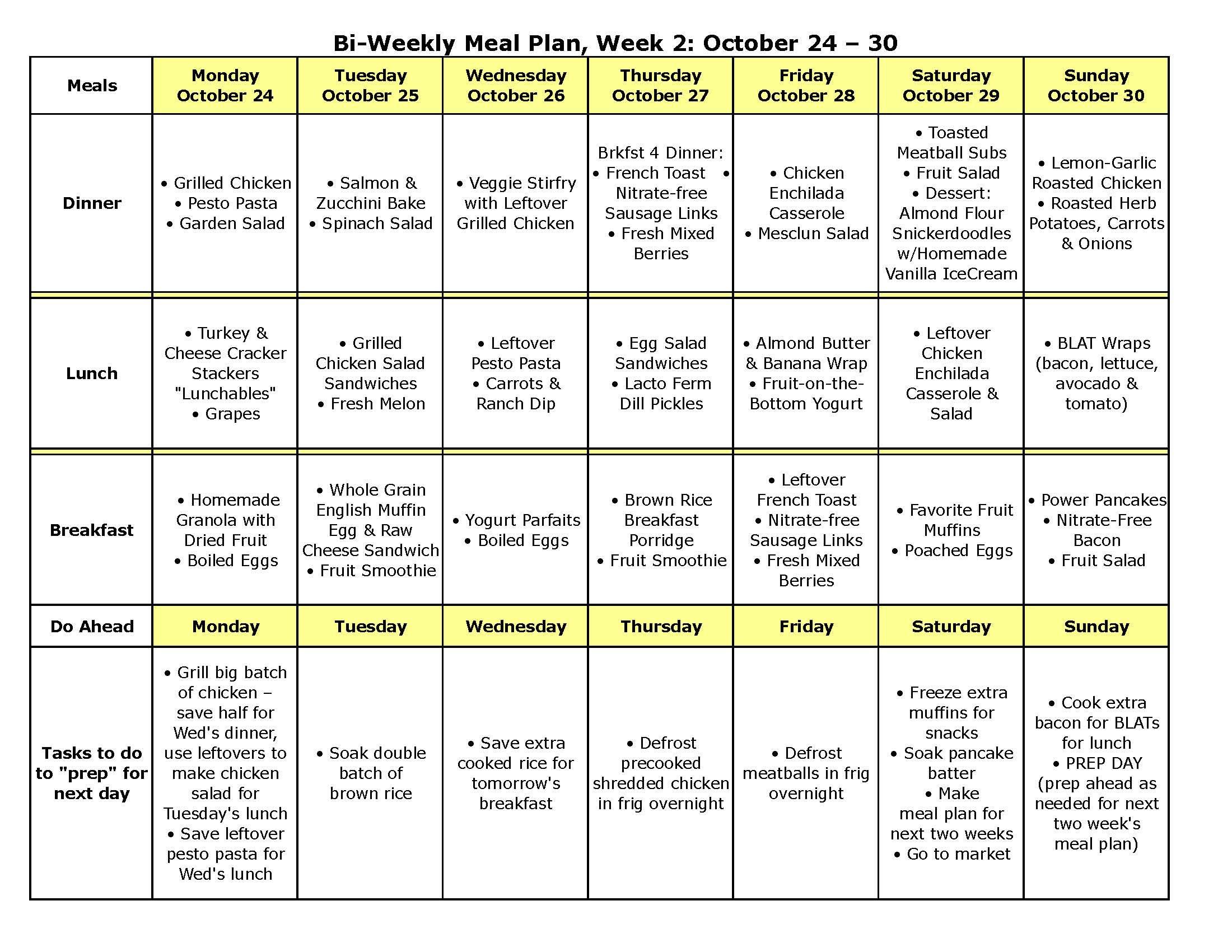 Healthy Breakfast Lunch And Dinner Chart  Diabetes Diet Diet Plan For Diabetes