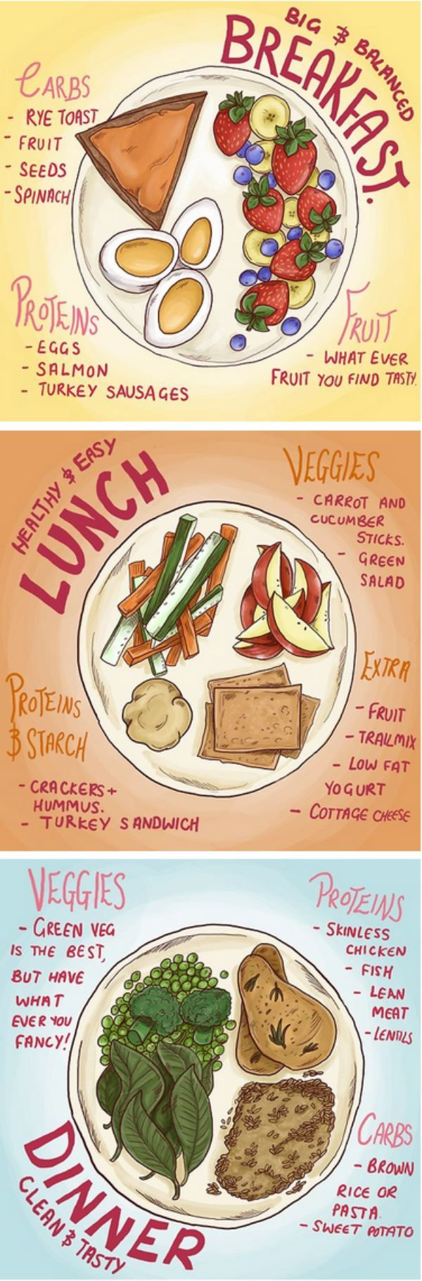 Healthy Breakfast Lunch And Dinner Chart  Healthy breakfast lunch & dinner ideas