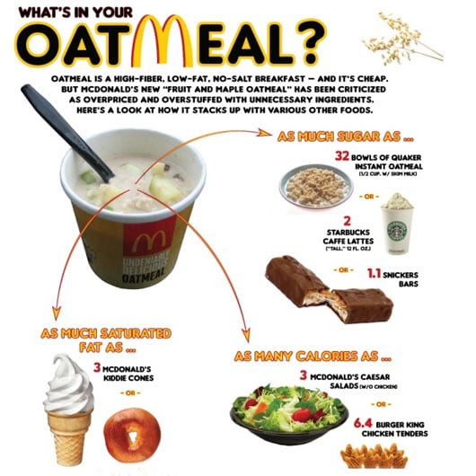 Healthy Breakfast Mcdonalds  The Nutritional Value of McDonald s Oatmeal in