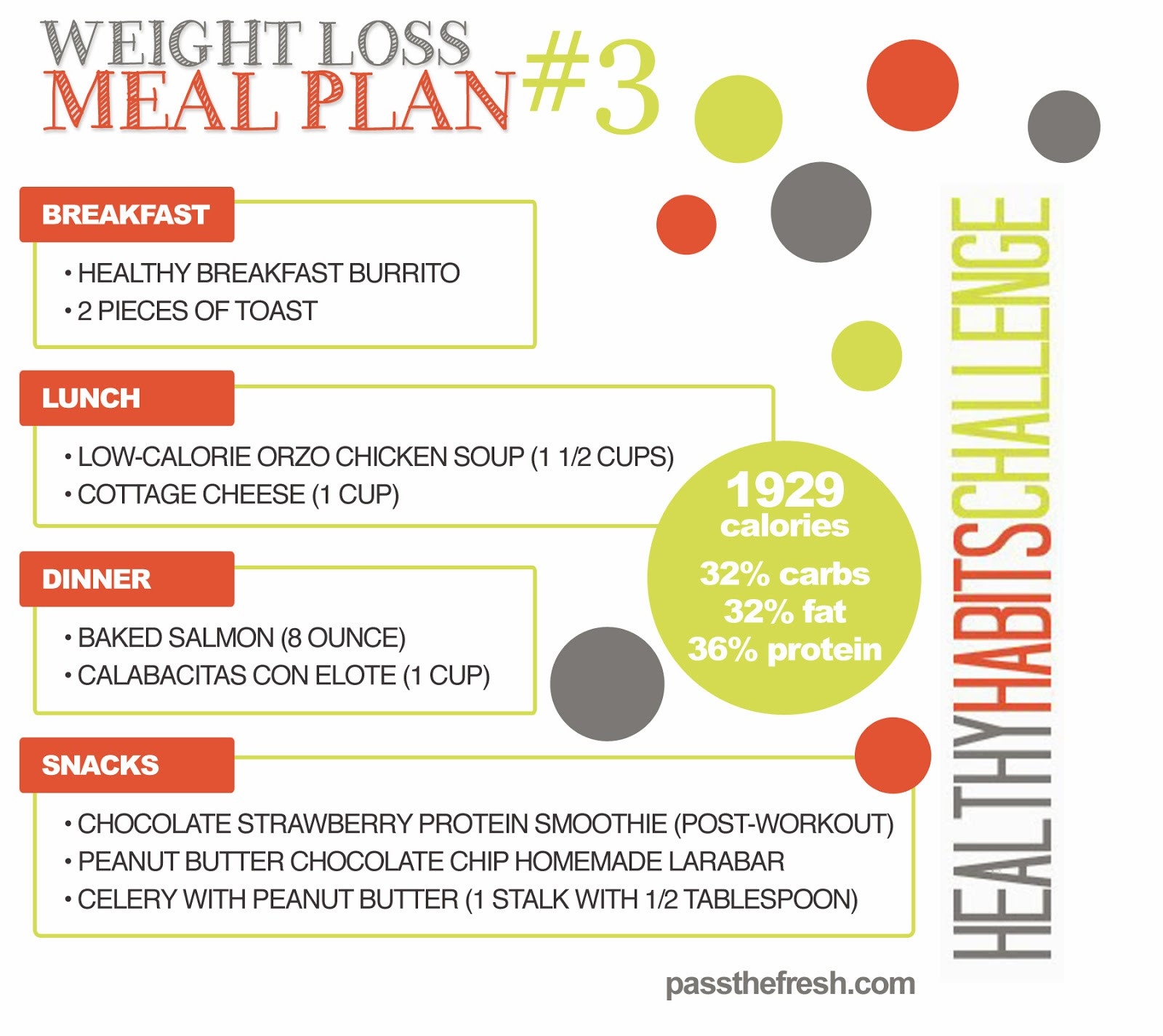 Healthy Breakfast Meal Plan  Pass the Fresh Healthy Habits Challenge January Weight