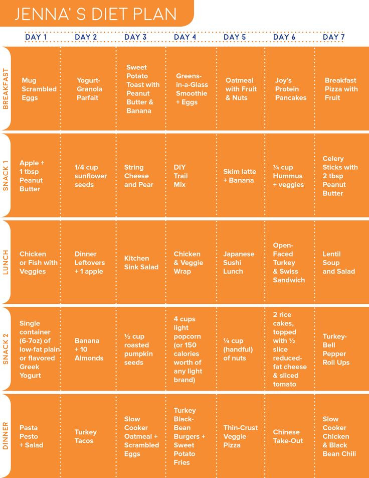 Healthy Breakfast Meal Plan  1000 images about HEALTH WELLNESS on Pinterest