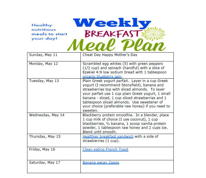 Healthy Breakfast Meal Plan  A Healthy Diet Plan For Breakfast Diet Plan
