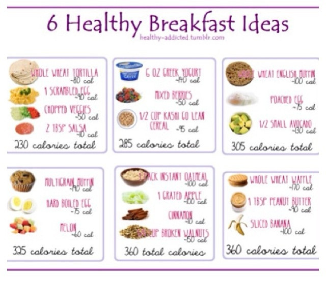 Healthy Breakfast Menu  Healthy breakfast ideas Yum