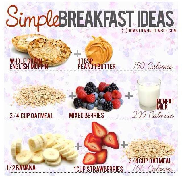 Healthy Breakfast Options At Mcdonald'S  Healthy breakfast FITSPO FOODIE Pinterest