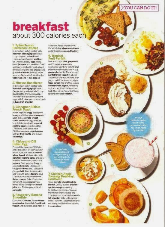 Healthy Breakfast Options For Weight Loss  Babe in Total Control of Herself Healthy Breakfast Ideas