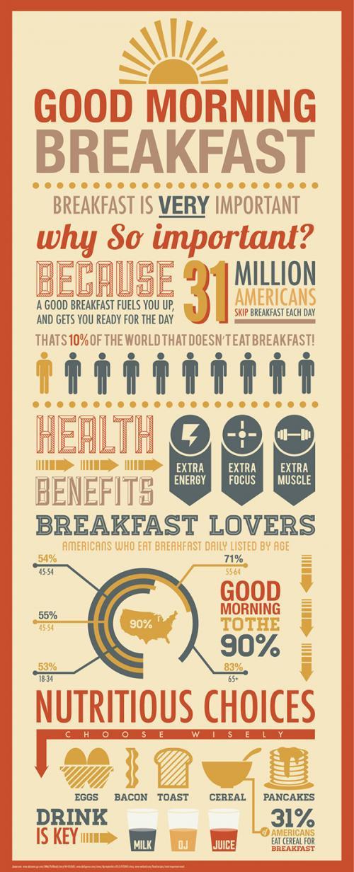 Healthy Breakfast Quotes  50 Yummy Healthy Breakfast Slogans Catchy Breakfast