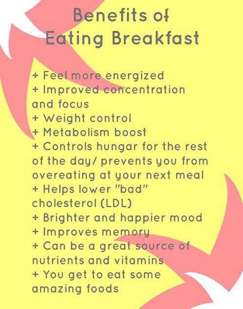 Healthy Breakfast Quotes  Healthy Breakfast Quotes QuotesGram