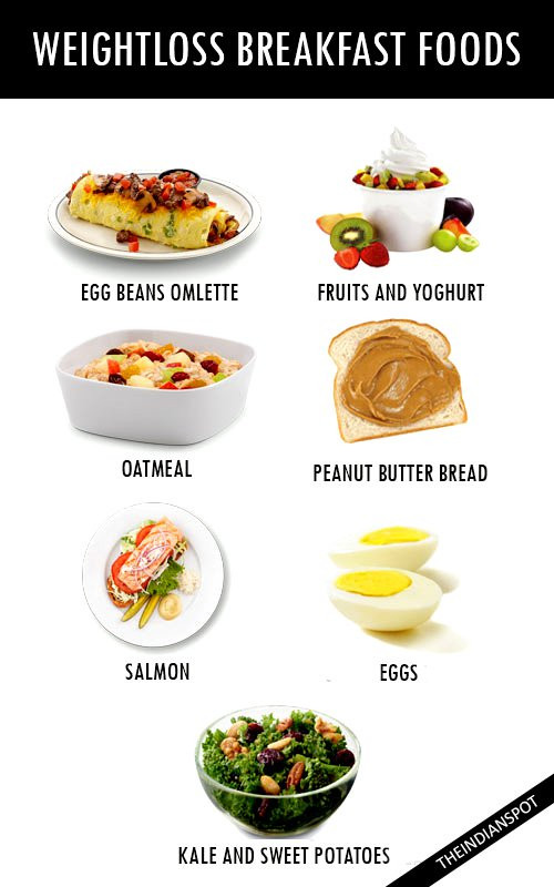 Healthy Breakfast Recipes For Weight Loss  WEIGHTLOSS FOODS FOR BREAKFAST THEINDIANSPOT