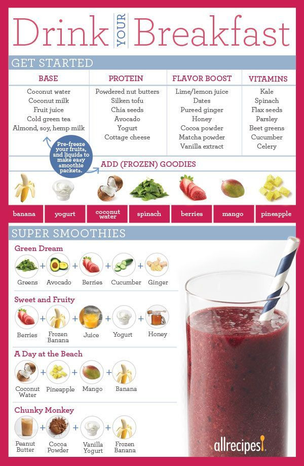 Healthy Breakfast Smoothie Recipes  100 Breakfast smoothie recipes on Pinterest