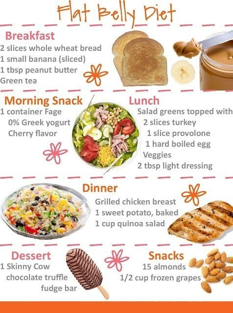 Healthy Breakfast To Lose Belly Fat  Flat Belly Diet s and for