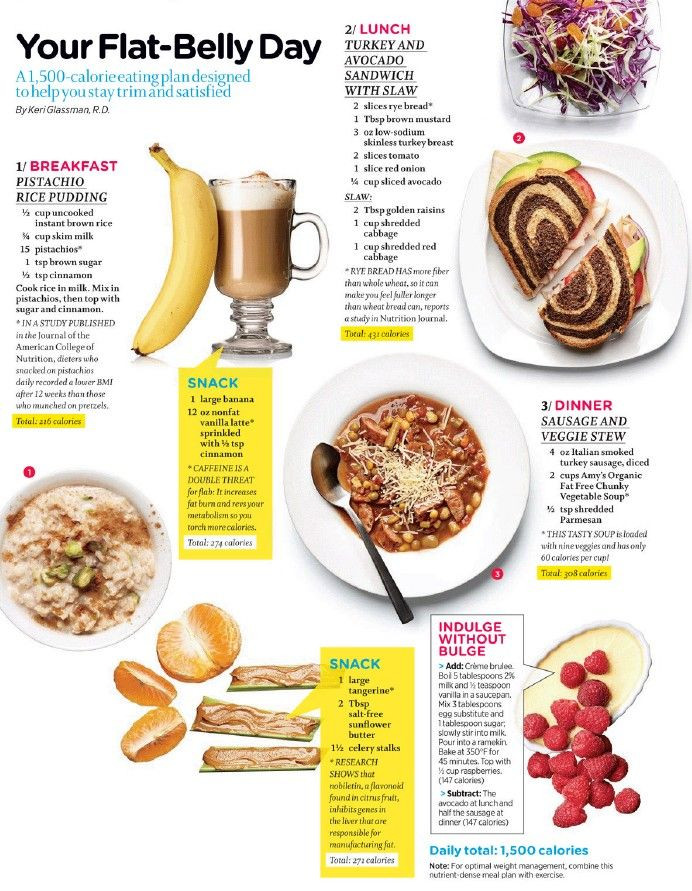 Healthy Breakfast To Lose Belly Fat  18 Ways to Lose Weight Naturally Weight loss
