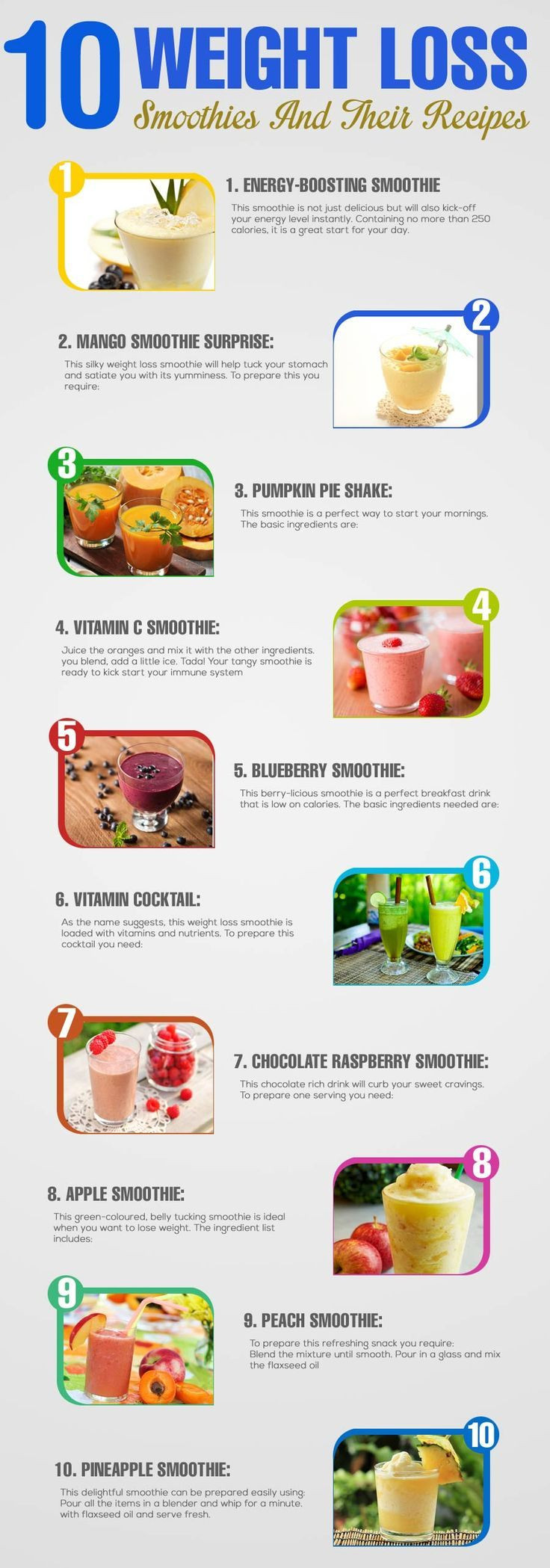 Healthy Breakfast To Lose Belly Fat  How to make healthy smoothies at home to lose weight No