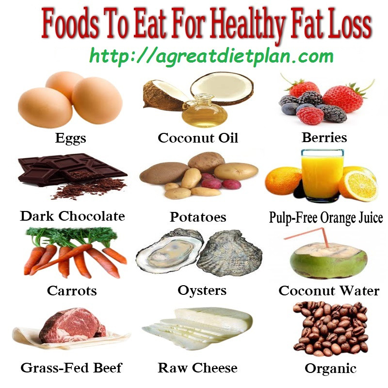 Healthy Breakfast To Lose Belly Fat  Which Dietary Fats Help In Weight Loss Boost Health and