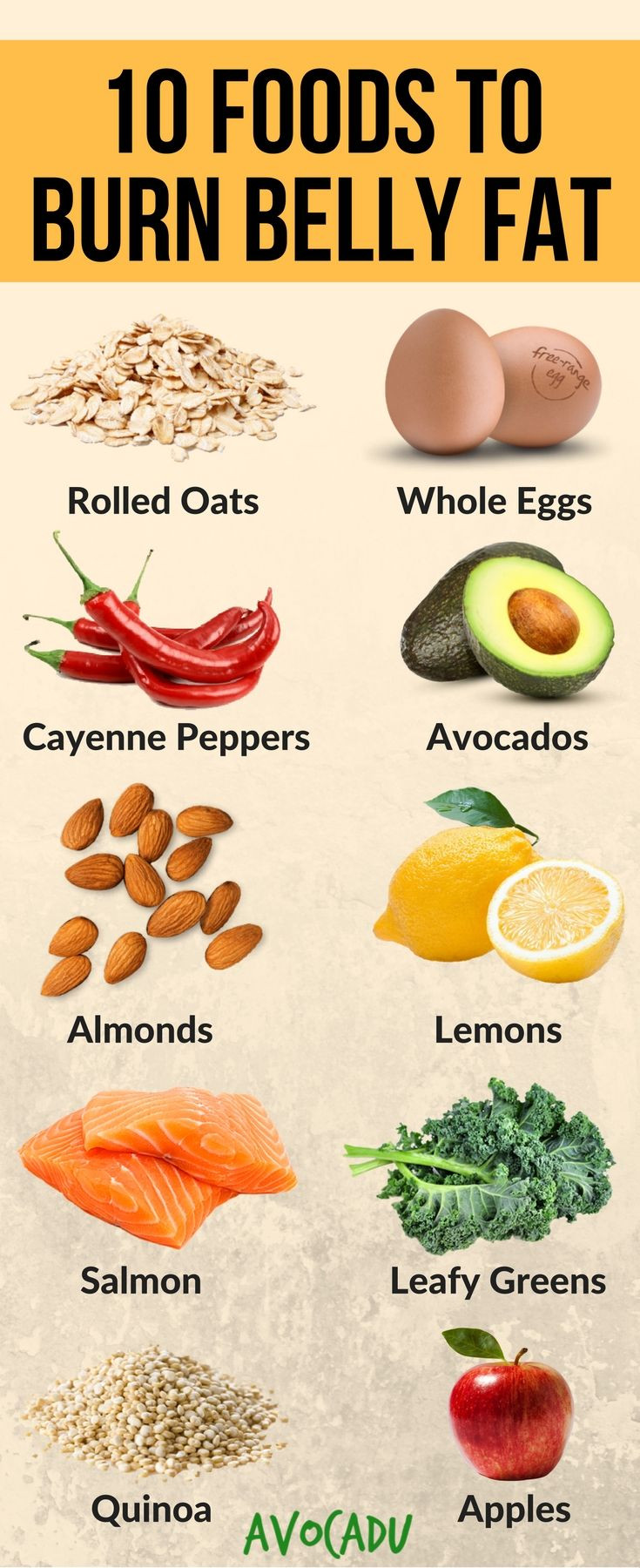 Healthy Breakfast To Lose Belly Fat  10 Foods That Burn Belly Fat