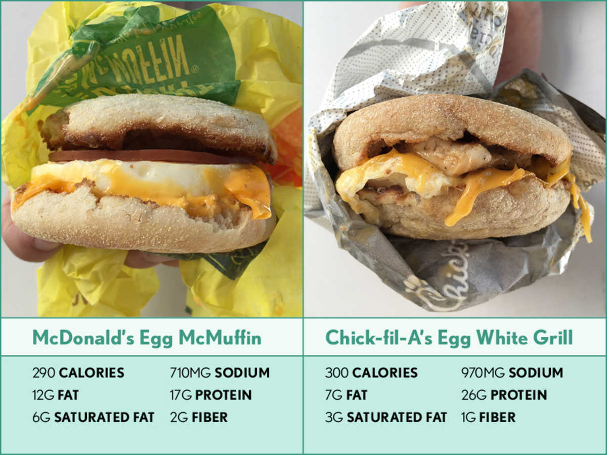 Healthy Chick Fil A Breakfast  Healthiest Fast Food Breakfast Chick fil A s Egg White