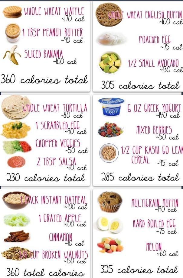 Healthy Diet Breakfast Ideas  Low calorie breakfast ideas Clean Eating