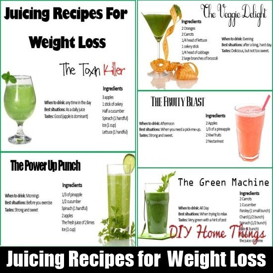 Healthy Drink Recipes For Weight Loss  Juicing Recipes for Detoxification & Weight Loss