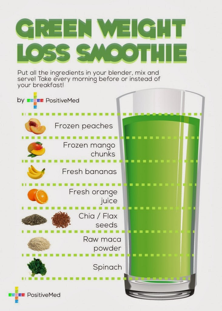 Healthy Drink Recipes For Weight Loss  Simple Green Smoothie Recipes for Weight Loss