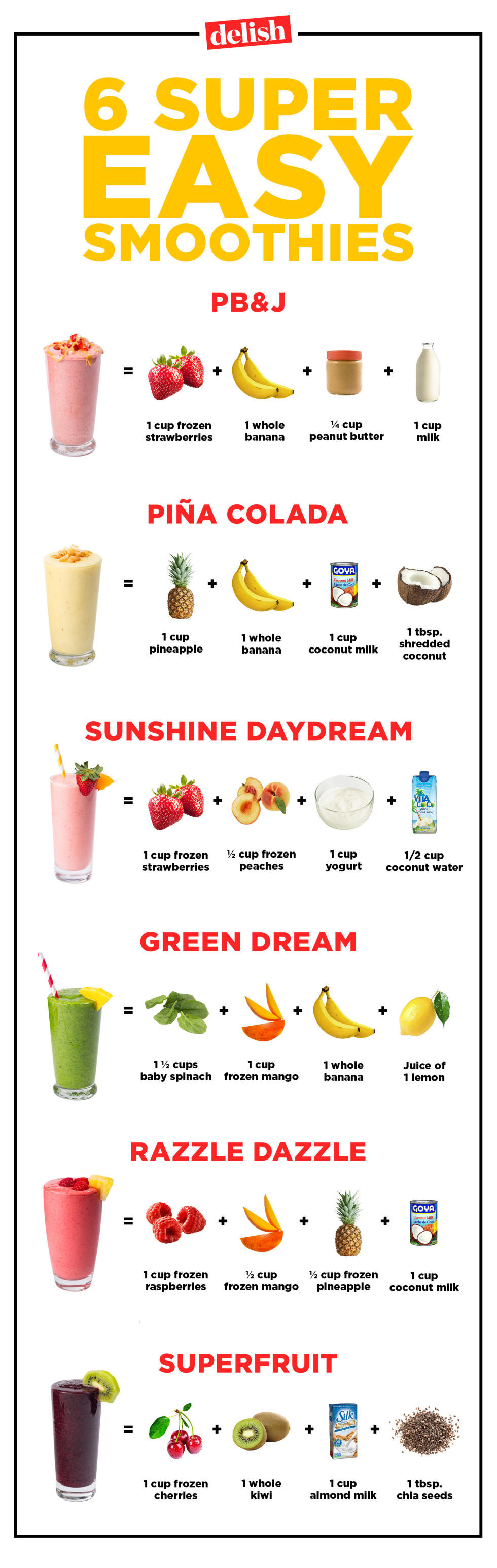 Healthy Easy Smoothie Recipes the 20 Best Ideas for Healthy Fruit Smoothie Recipes