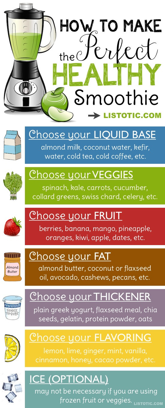 Healthy Easy Smoothie Recipes  Healthy Smoothie Tips and Ideas Plus 8 Recipes