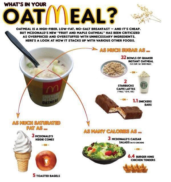 Healthy Fast Food Breakfast Mcdonalds  Think a McDonald s oatmeal is a healthy choice for a quick