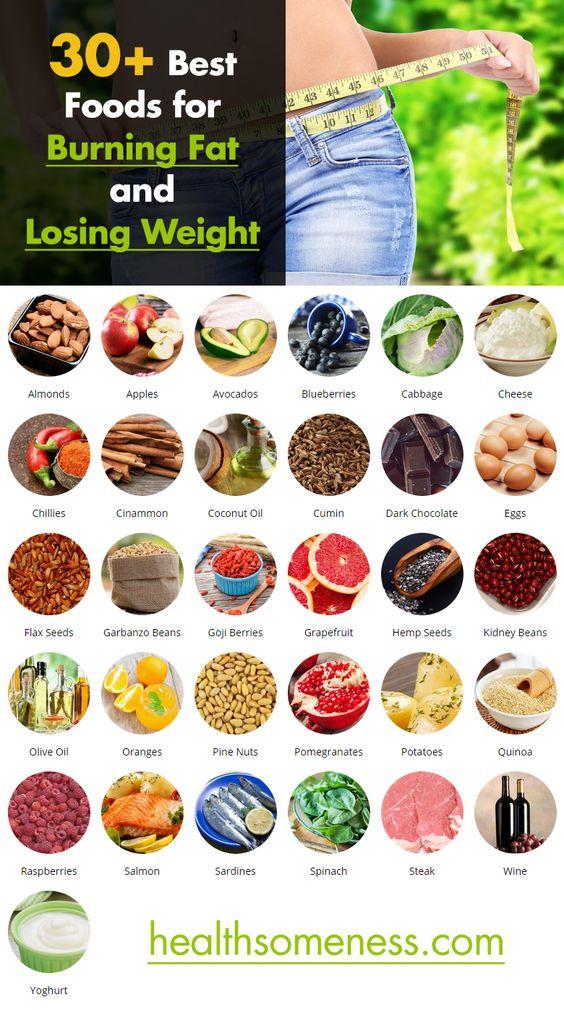 Healthy Fat Burning Snacks  30 Fat Burning Foods Nutrition Advice