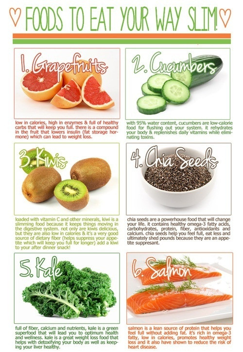 Healthy Fat Burning Snacks  Fat Burning HQThe Ultimate 5 Belly Fat Burning Foods Checklist
