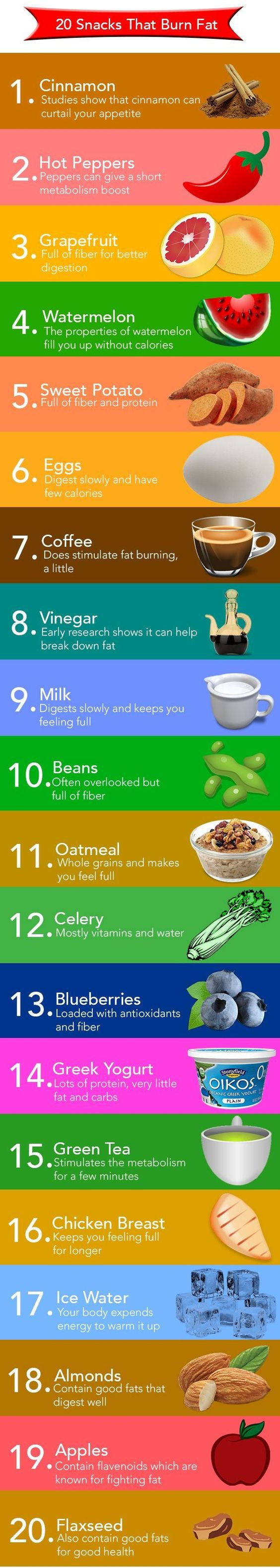 Healthy Fat Burning Snacks  Weight Loss News and Tips 20 Snacks That Burn Fat