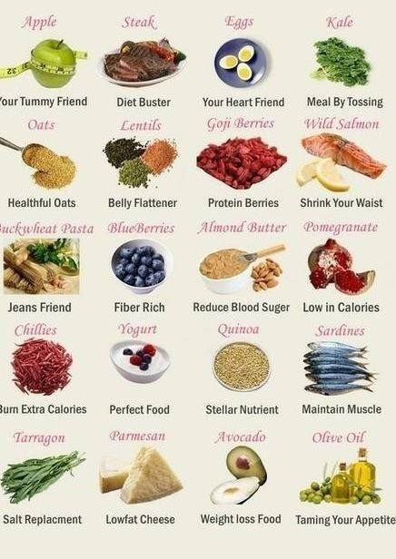 Healthy Fat Burning Snacks  32 fat burning foods you can eat all day 4x4radio