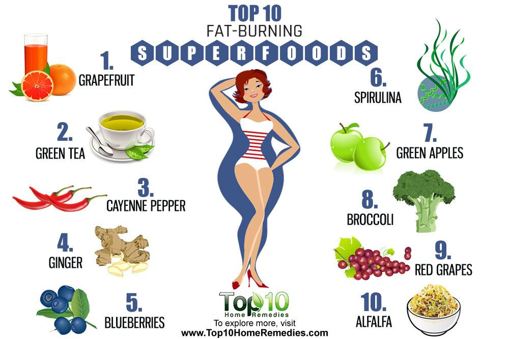 Healthy Fat Burning Snacks  Top 10 Fat Burning Superfoods