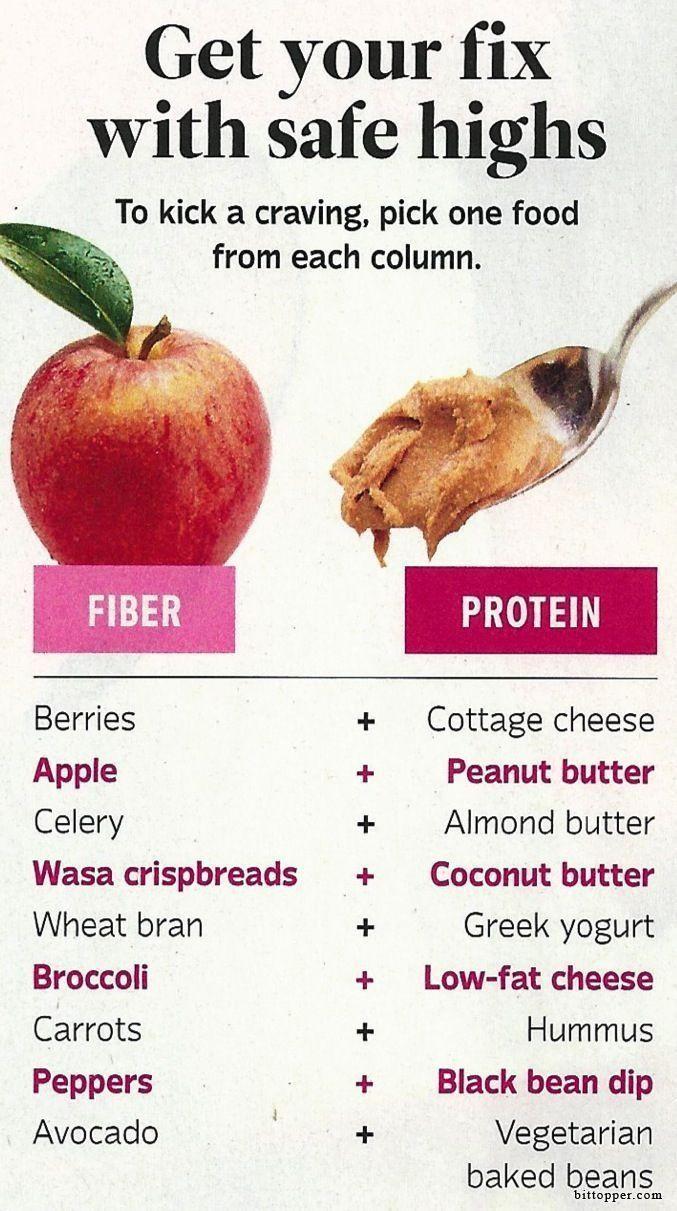 Healthy Fiber Snacks  Fiber Protein Snacks