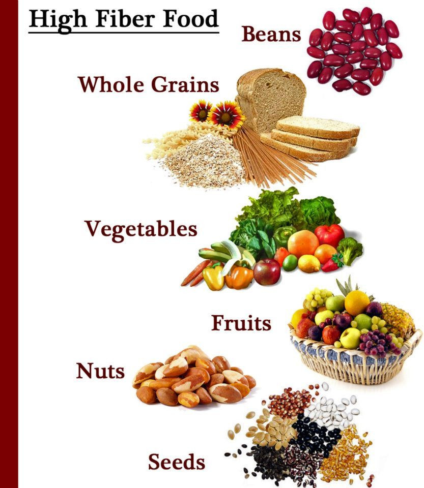 Healthy Fiber Snacks  organic – CT Esthetic
