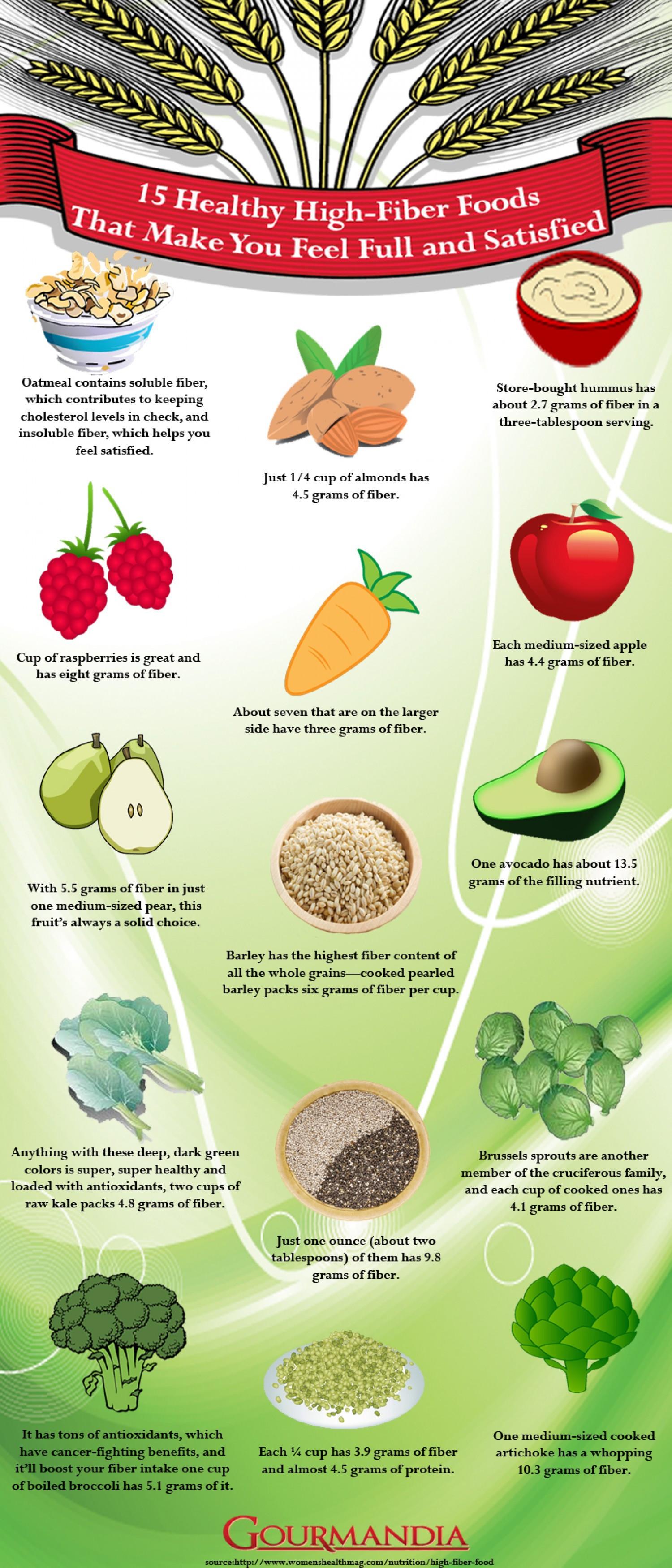 Healthy Fiber Snacks  15 Healthy High Fiber Foods That Make You Feel Full and