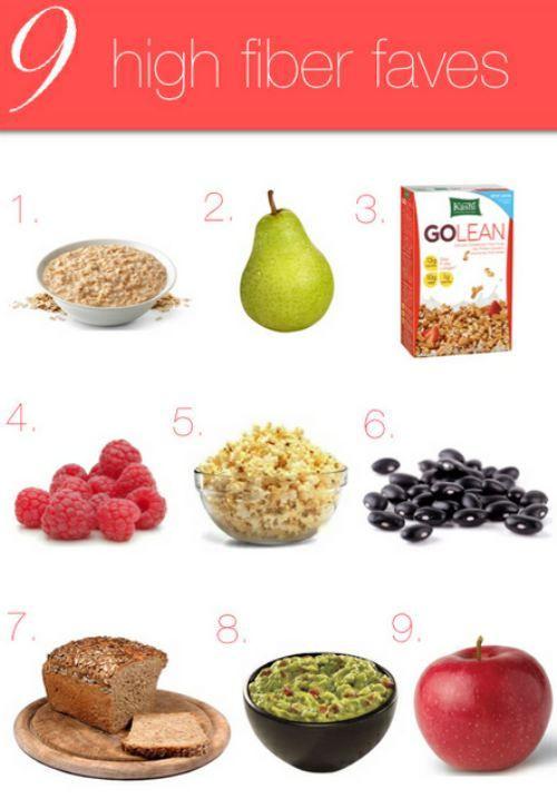 Healthy Fiber Snacks  Daily Motivation 16 photos