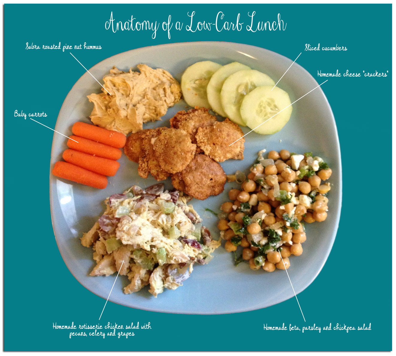 Healthy Filling Dinners  Anatomy of a low carb lunch healthy lunch ideas with