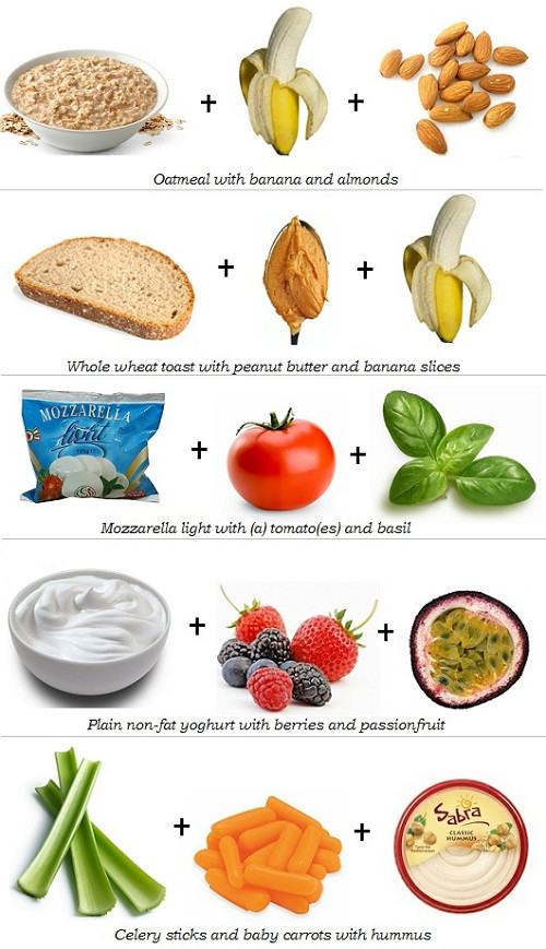 Healthy Fitness Snacks  Healthy Snack Ideas InspireMyWorkout A collection
