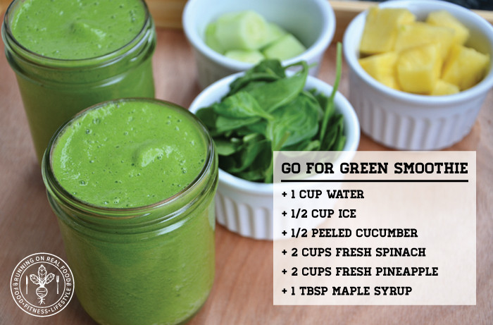 Healthy Food Smoothies  Go for Green Smoothie