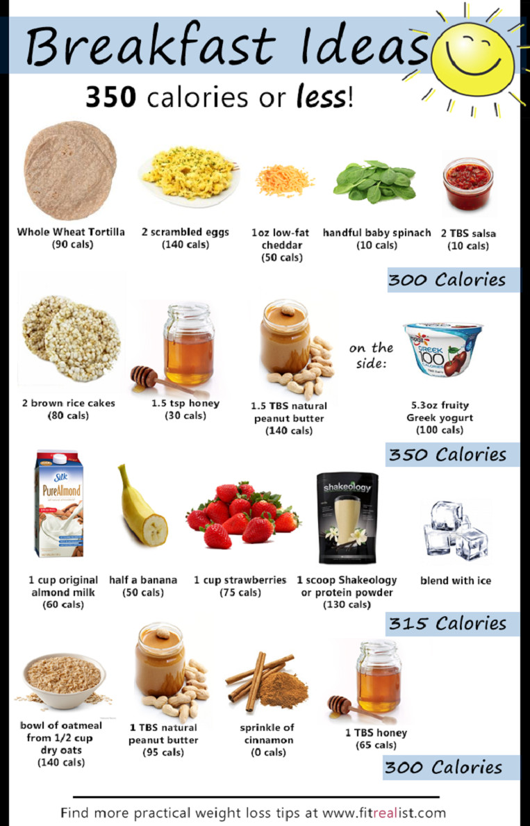 Healthy Food To Eat For Breakfast  Breakfast Ideas 350 Calories Less s and