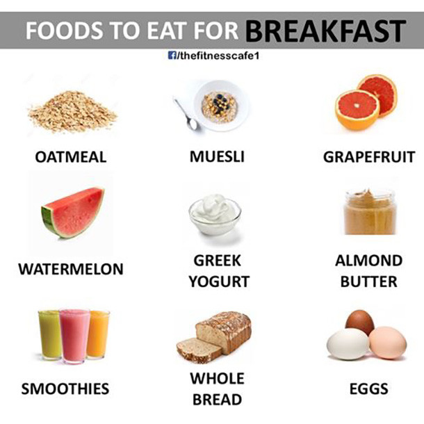 Healthy Foods To Eat For Breakfast  10 Healthy Foods You Should Be Eating