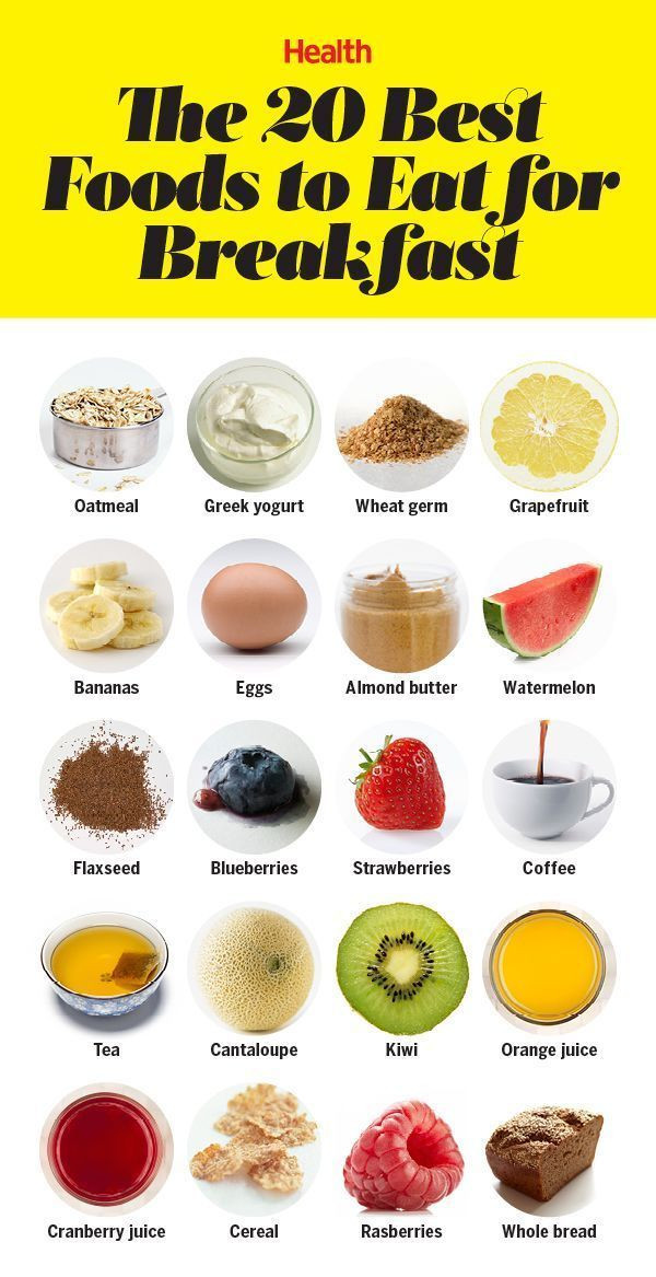 Healthy Foods To Eat For Breakfast  The 20 Best Foods to Eat for Breakfast