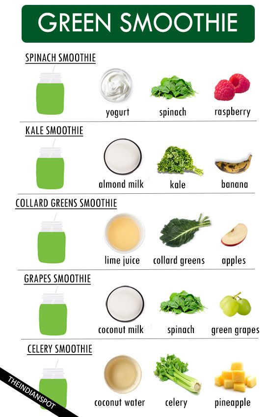 Healthy Fruit And Vegetable Smoothie Recipes  fruit and ve able smoothie recipes