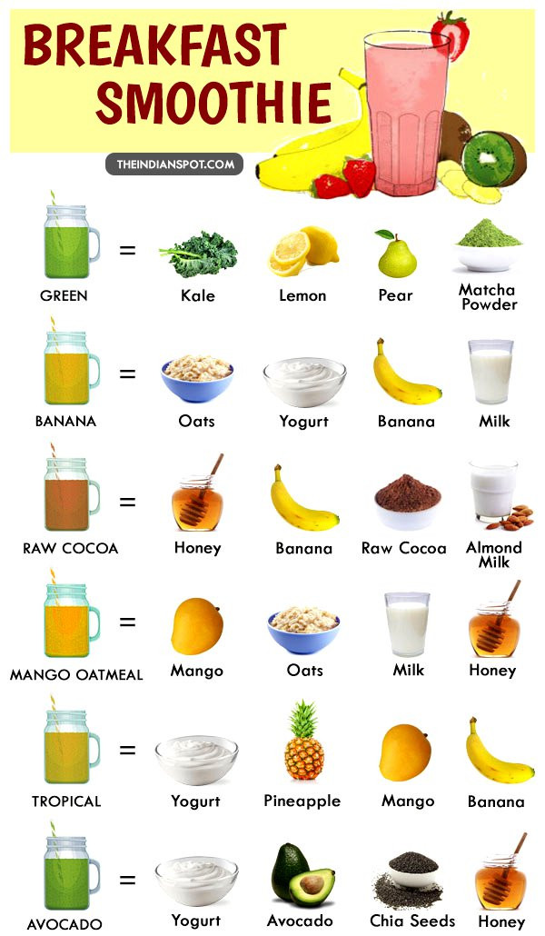 Healthy Fruit And Vegetable Smoothie Recipes For Weight Loss  HEALTHY BREAKFAST SMOOTHIE RECIPES – THE INDIAN SPOT