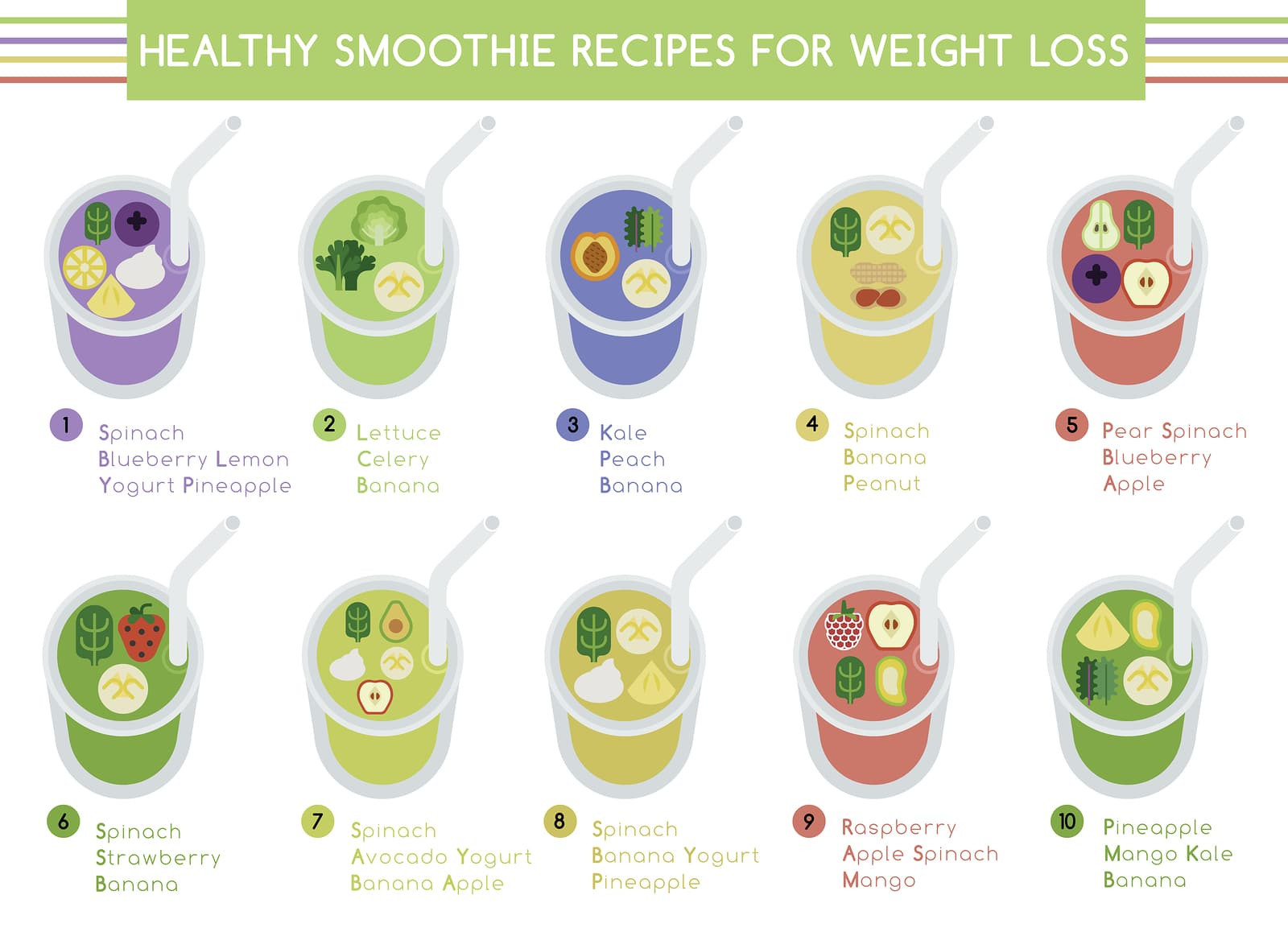 Healthy Fruit And Vegetable Smoothie Recipes For Weight Loss  How to make a smoothie in minutes Healthy & Delicious