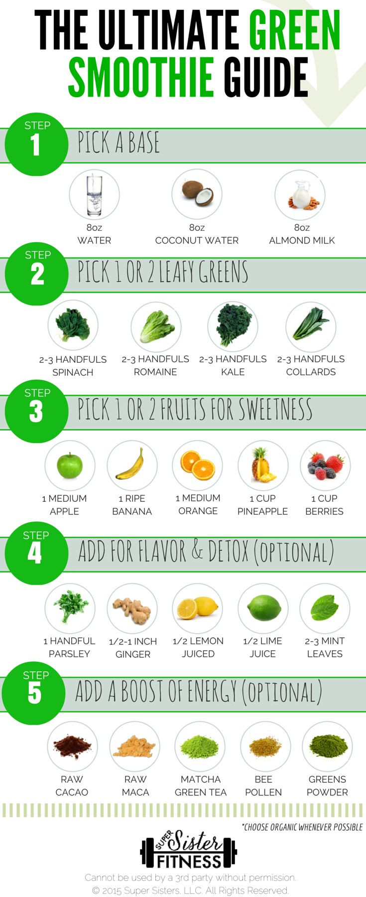 Healthy Green Smoothie Recipes For Weight Loss  Make your own fat burning green smoothie with this