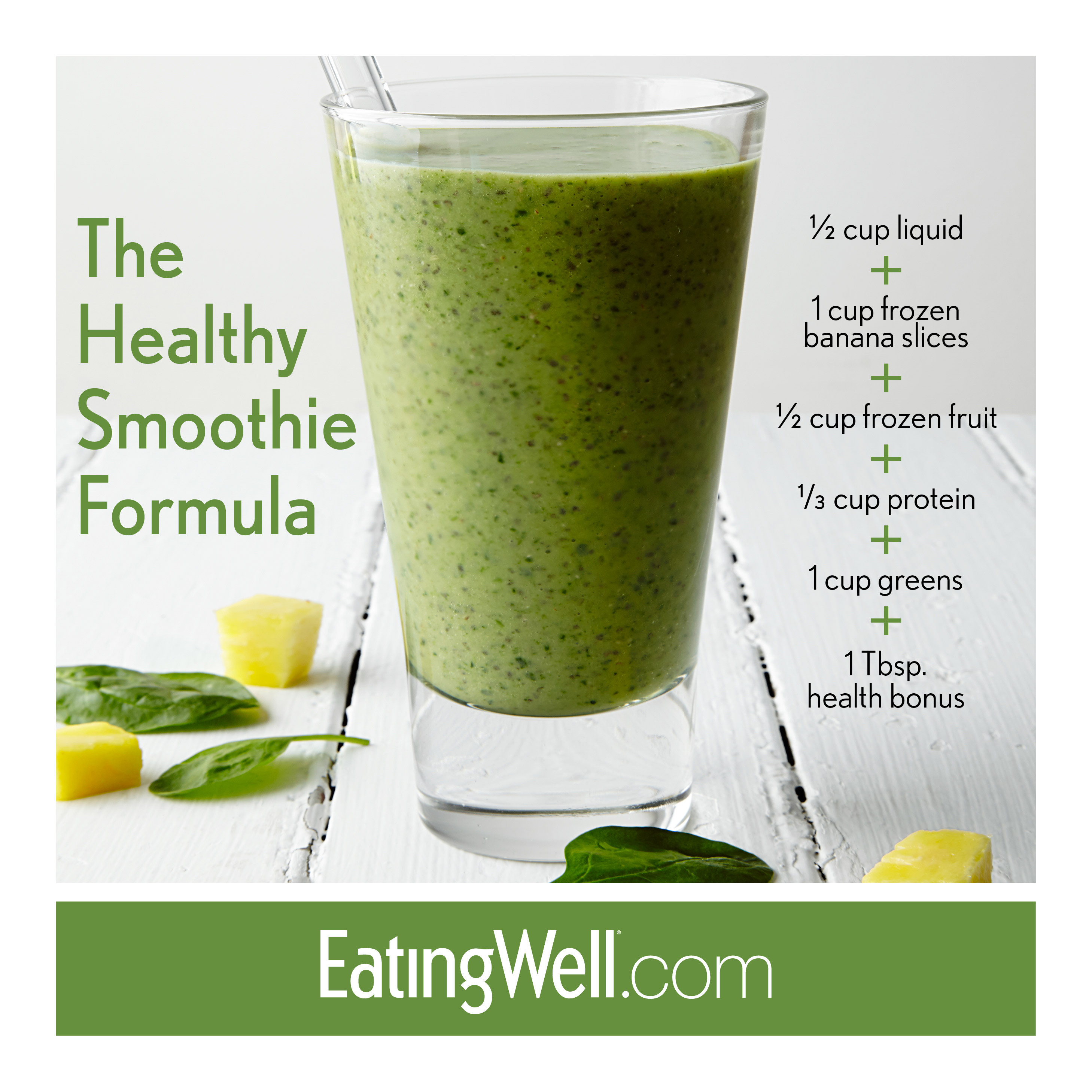Healthy Green Smoothies  The Ultimate Green Smoothie Recipe EatingWell