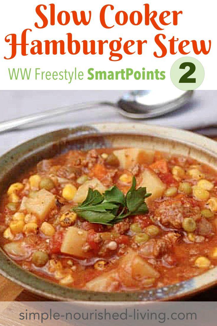 Healthy Ground Beef Recipes Weight Watchers  35 best Healthy Ground Beef Recipes for Weight Watchers