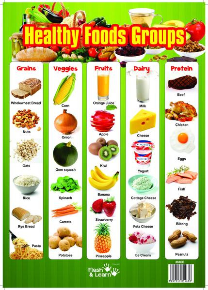Healthy Group Snacks  Healthy Food Groups – Flash&Learn