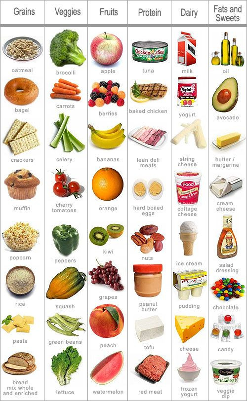 Healthy Group Snacks  Make sure you foods from each of these food groups to