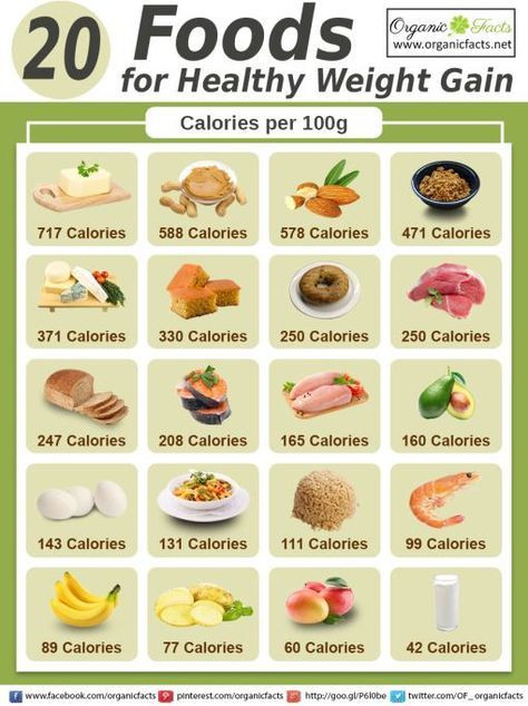Healthy High Calorie Snacks  high calorie foods