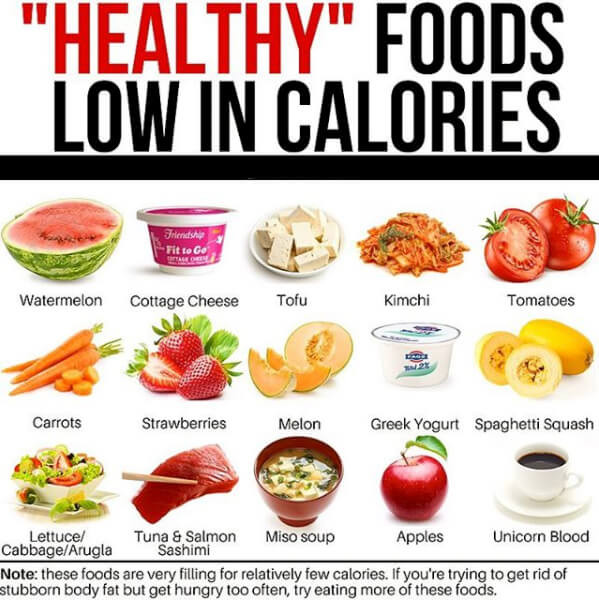 Healthy High Calorie Snacks  Yeah We Train Workouts Exercises & More